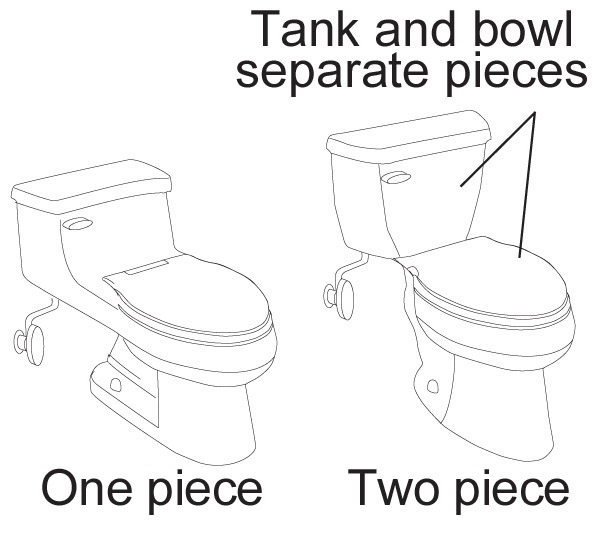 One-piece and two-piece toilet styles