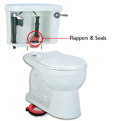 toilet flapper replacement kit. Flapper Category Toilet  Replacement Replacing