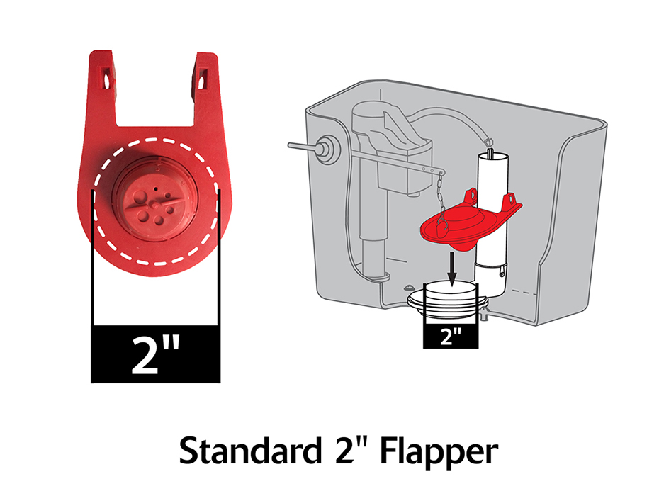 water saver toilet flapper. Specifications Adjustable Ultra High Performance Flapper  www korky com