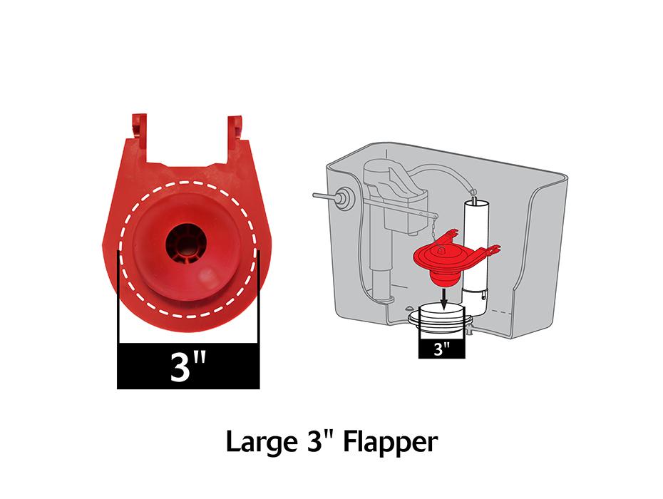 Fits Eljer Titan Replacement Flapper Www Korky Com