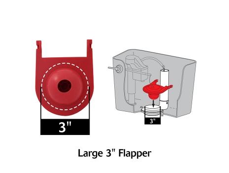Fits Kohler Class Five 3 Quot Flapper Www Korky Com