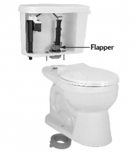 Does Your Toilet Flush Twice With Only One Press Of The Handle A Simple Adjustment Flapper This Is Quickly Resolved